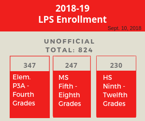 LPS enrollment for 2018